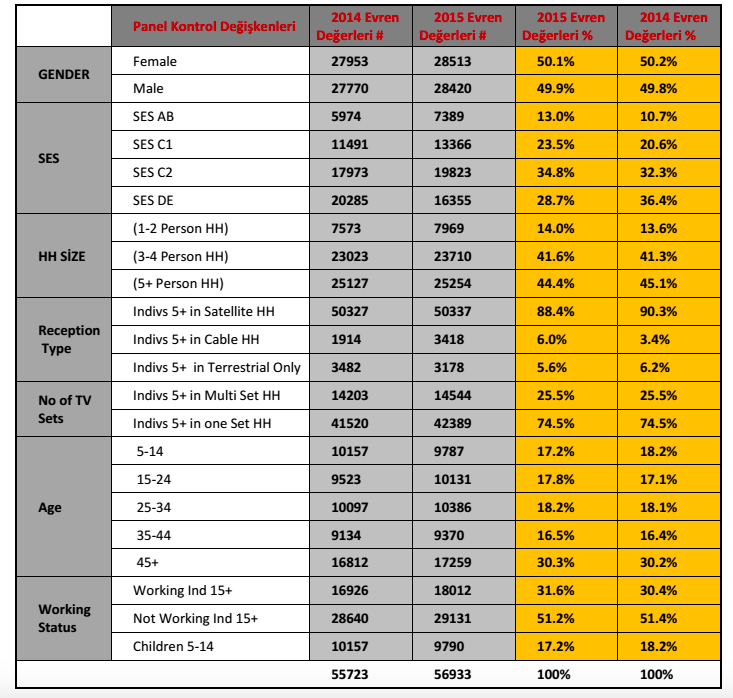 Ekran Resmi 2015-12-06 09.46.07